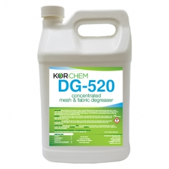 Degreasers / Wetting Agents